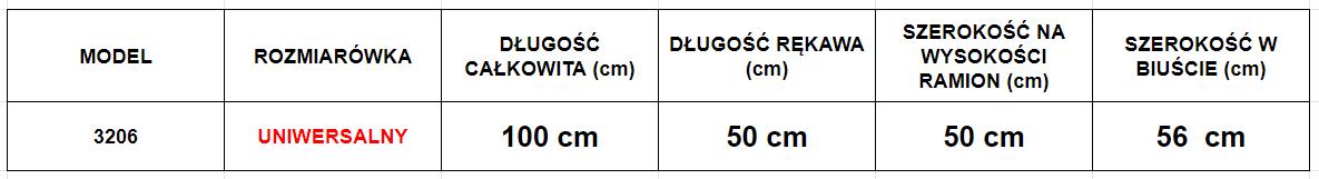 SDSDF